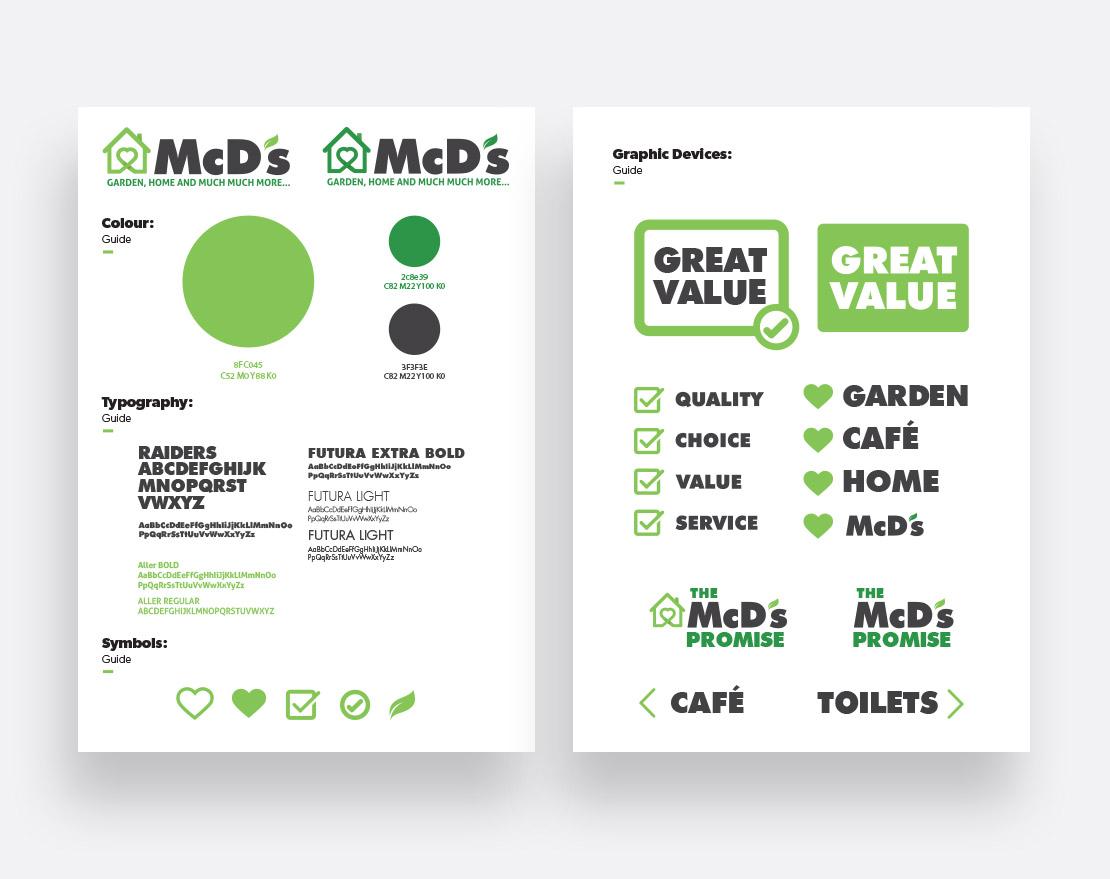 McD's Branding Guide